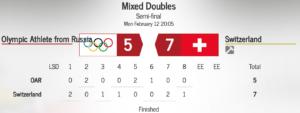 ЗОИ 2018 МД: Полуфинал Россия — Швейцария 5:7