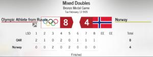 Российские керлингисты — бронзовые призеры ОИ 2018 в Корее!