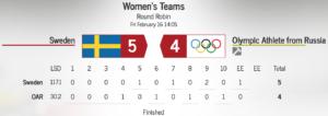 ЗОИ 2018 Женщины: Россия — Швеция 4:5