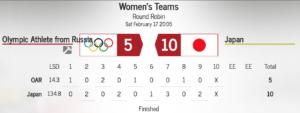 ЗОИ 2018 Женщины: Россия — Япония 5:10